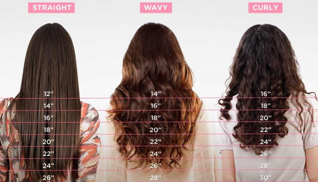 How to choose the right hair length?